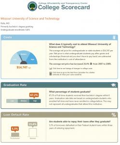 College Scorecard MS&T