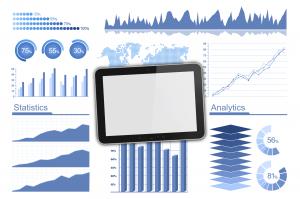 Social Media Measurement for Higher Ed Online Course