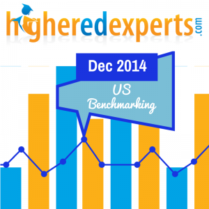 US benchmarking report dec2014