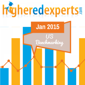 US benchmarking report jan2015