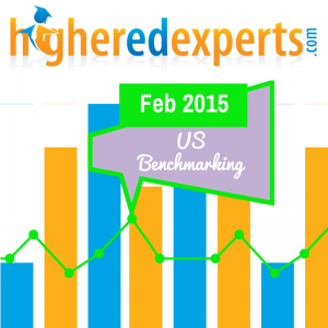 US benchmarking report feb2015