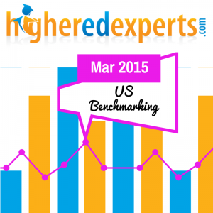 US benchmarking report mar2015