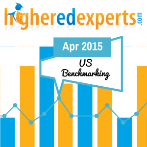 US benchmarking report apr2015