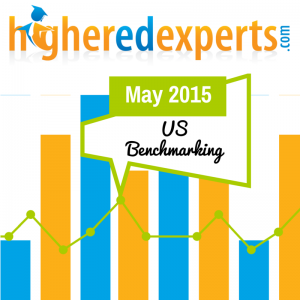 US benchmarking report may2015