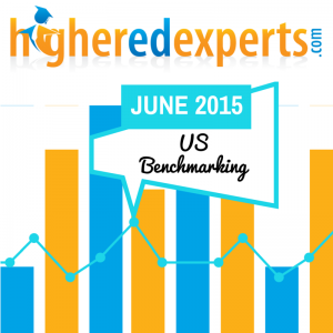 US benchmarking report june2015