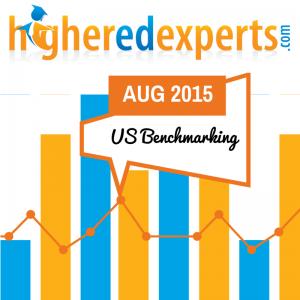 US benchmarking report aug2015