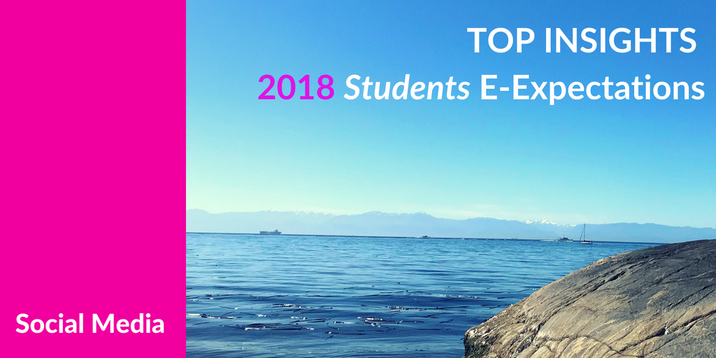 Top Insights on Social Media for #HigherEd from the 2018 Student E-Expectations Survey [Exclusive] #hesm